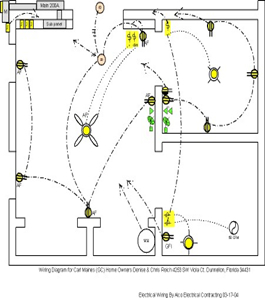 Carl Maines Reich Wiring Diagram correct wiring diagram for 1 story house electrical diy home electrical wiring diagrams at virtualis.co