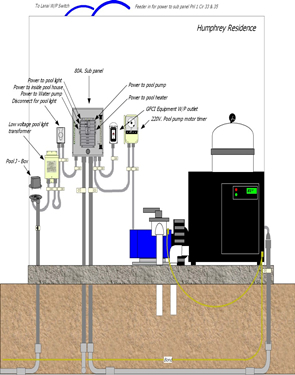 alco electrical contracting inc alco electrical contracting inc pool conduit diagram